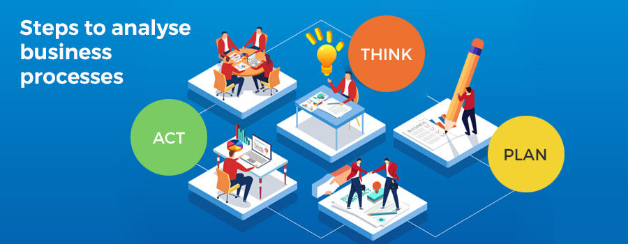 Business process analysis to implement smarter business processes